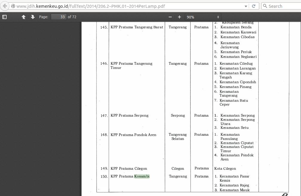 wilayah kerja kpp (tangerang) update halaman 33