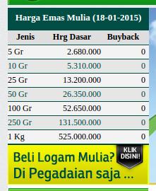 Harga Emas Pegadaian Screenshot From 2015 01 18 22 27 17 Blog